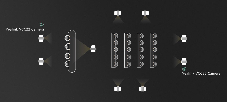 Giải pháp đa camera