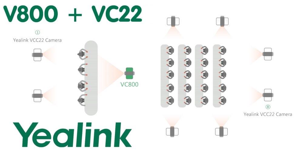 Camera Hội nghị Yealink VCC222